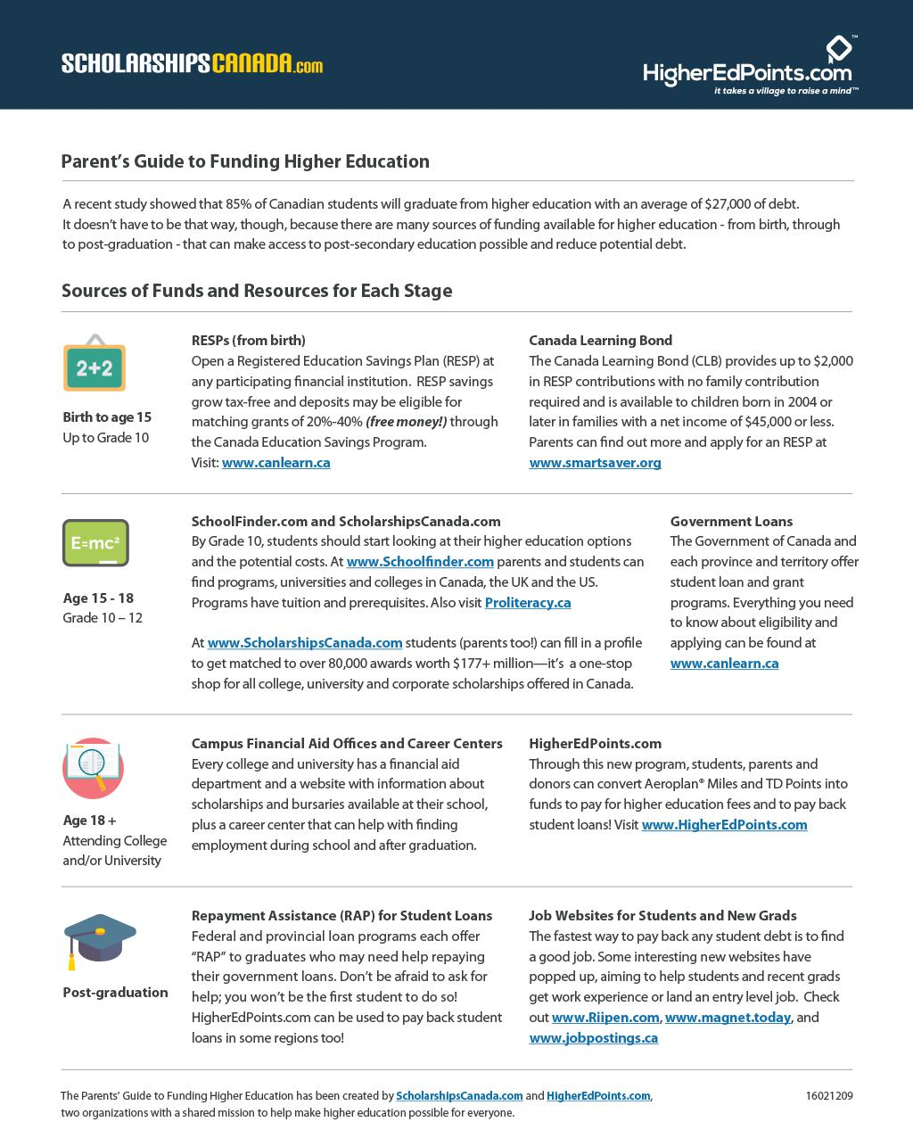 Parents Guide to Funding Higher Education